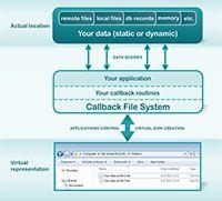 Callback File System screenshot