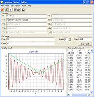 Equation graph plotter - EqPlot screenshot