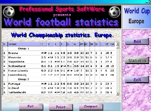 All World Football Statistics  screenshot