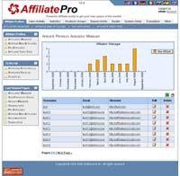 Affiliate Pro screenshot