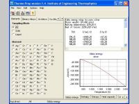 Thermophysical Database - Thermo-Prop